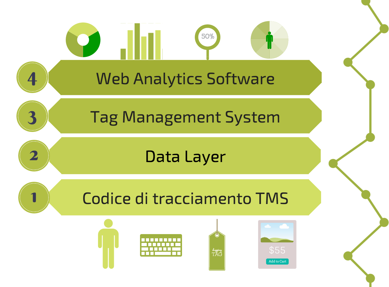 tag management system