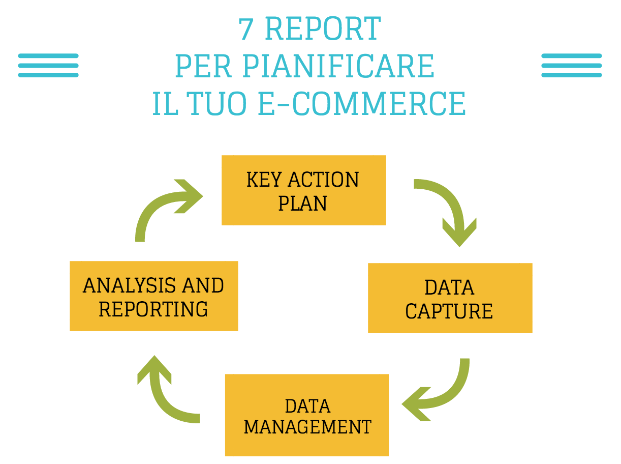 Report analytics e-commerce 1