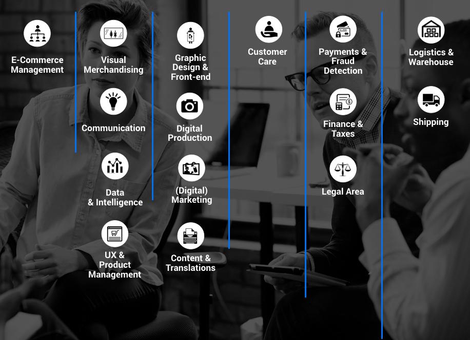 modello-organizzativo-ecommerce